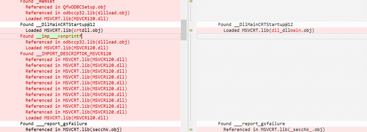 Link error impvsnprintf not found when odbccp32b from the anyone got any suggestions i can of course stick with vs2013 but this is the only issue that is preventing us from migrating to vs2015 biocorpaavc
