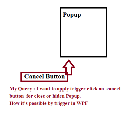 Popup Hidden on button click by Trigger