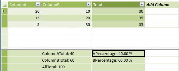 Adding Percent of Total Row to Matrix