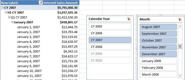 Insert Hierarchy Slicer in Excel 2010