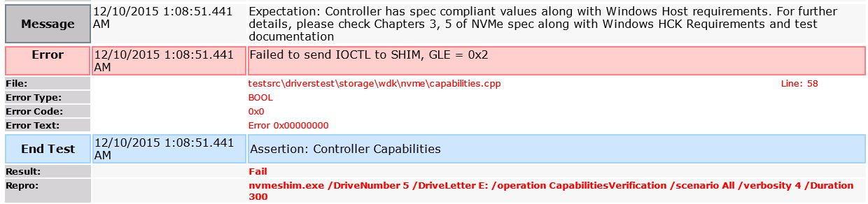 NVMe Device Capabilities Test(LOGO) failed with