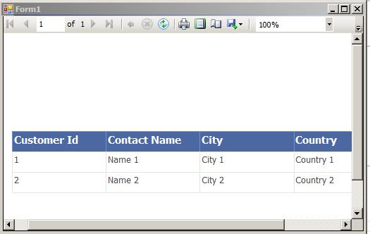 Datatables Print Customize