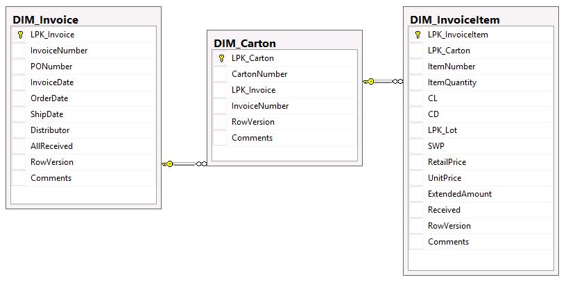 ASP NET MVC 5 Razor EditorTemplate Not Displayed After Postback