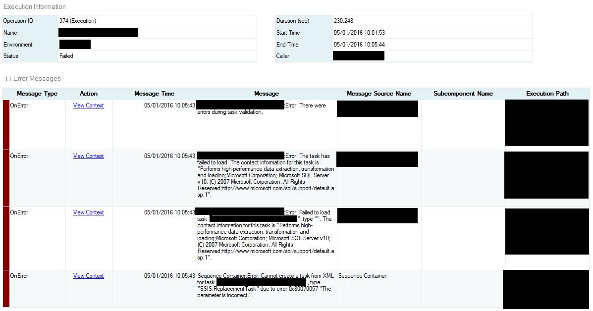 SSIS 2014 - Error in task validation