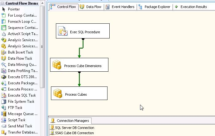 SSIS - SQL & SSAS connection