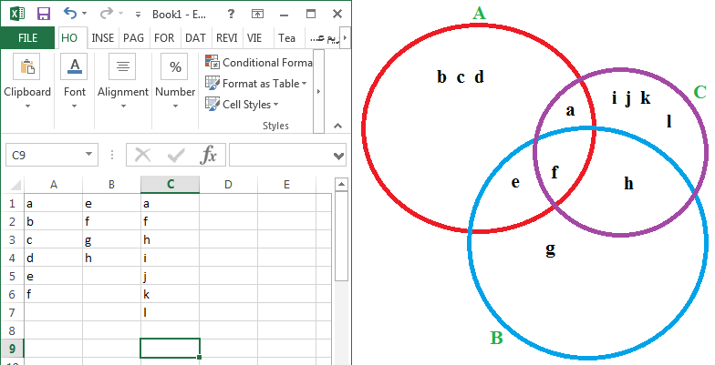 Making Venn Diagram In Excel