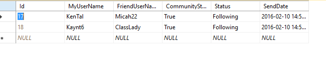 USER FOLLOW TABLE WITH DATA