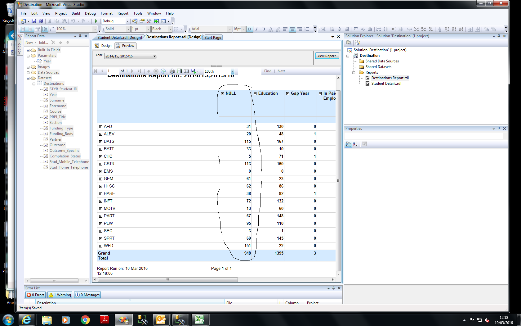 how to get null values in sql server