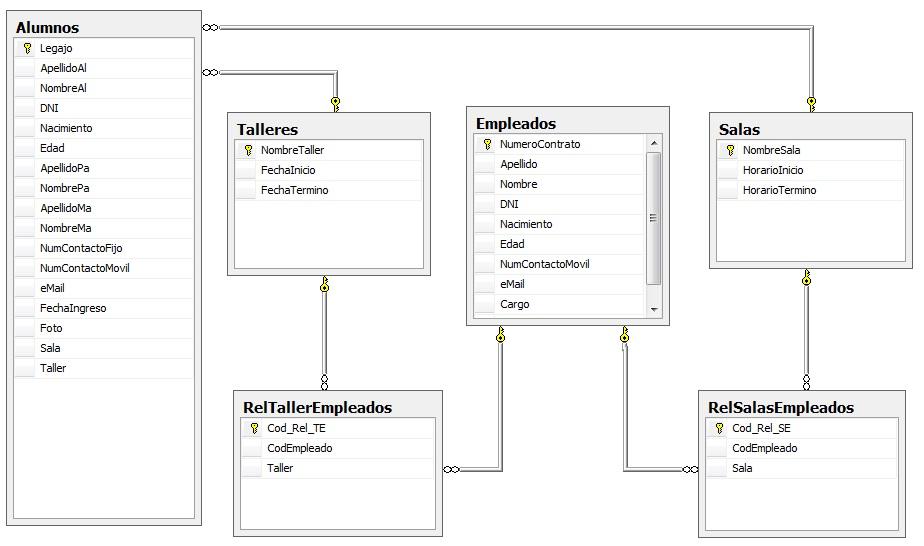 Microsoft SQL Server 2008 R2 Unleashed by Ray Rankins, Paul Bertucci, Chris Gall