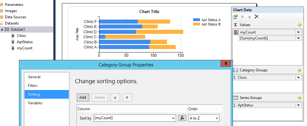 SSRS 2012 -- sort stacked bar chart by category total (i e , the