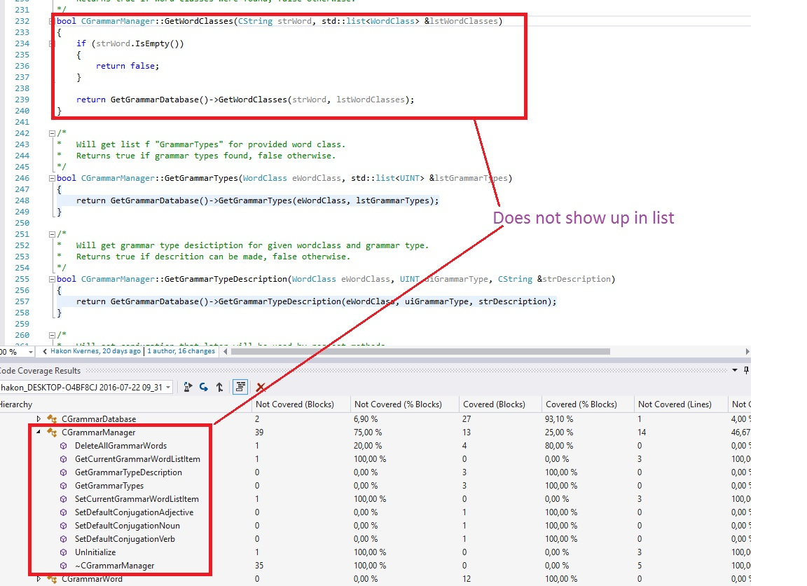 Unit testing with code coverage, result does not include all methods