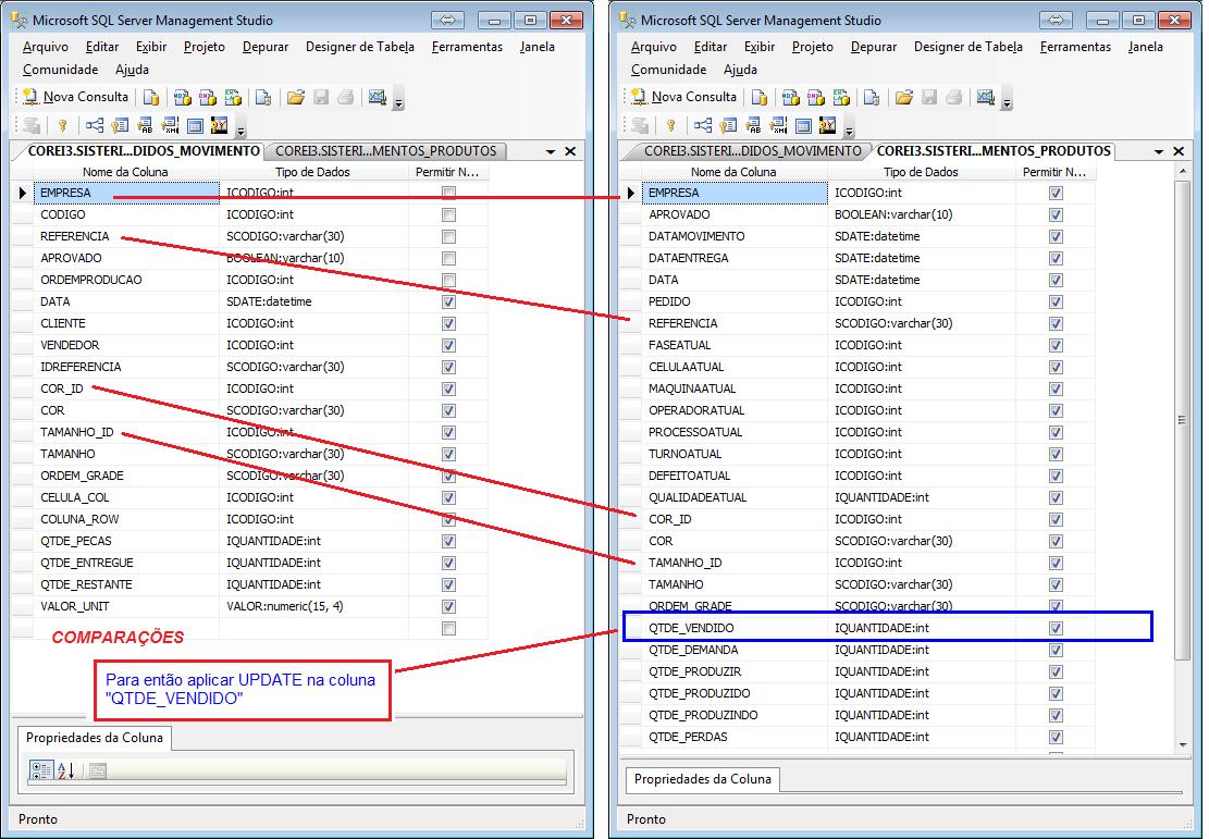 Formas de aplicar UPDATE atrasvés de tabelas diferentes. Sem afetar outras linhas.