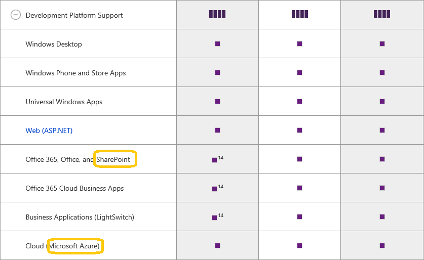 Microsoft visual studio enterprise 2015 best price