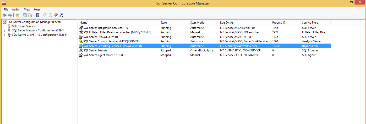 Report Server (MSSQLSERVER) cannot load the SQLPDW extension