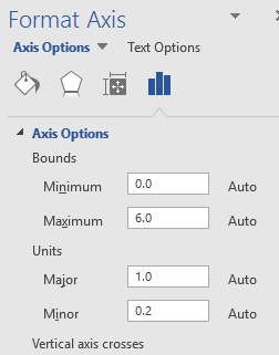 How to modify the Bar Charts properties like Axis?