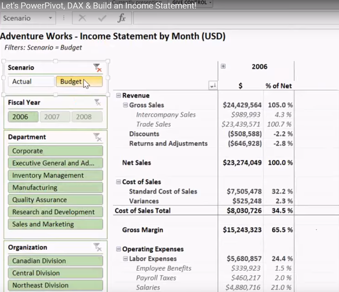 I Created A Similar Power Pivot To The Picture Below, But I Have No Idea  How He Got His Format Like That. It Looks Much Sleeker Than My Format. Any  Ideas?  Income Statement Microsoft