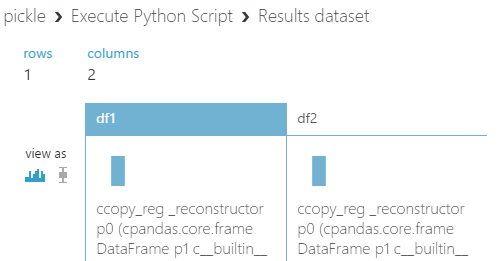 How to deal with multiple panda dataframes returned from the python ...