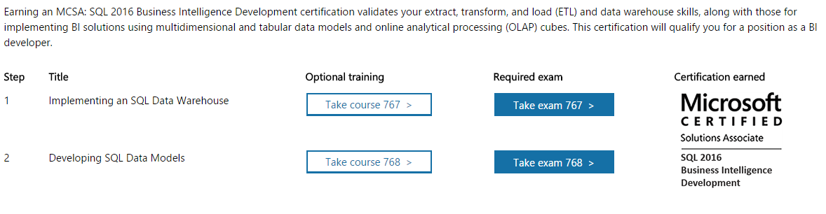 Where Can I Get The Information Regarding Msbi Certification